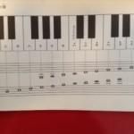 鍵盤と譜表上の音